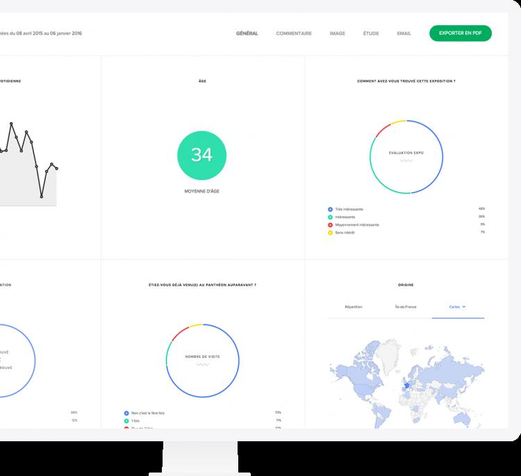 guestviews-dashboard