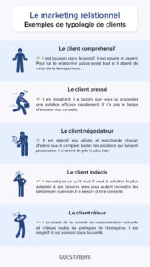 exemples_typologies clients_GuestViews