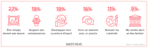 etude #demainjereviens_GuestViews_1